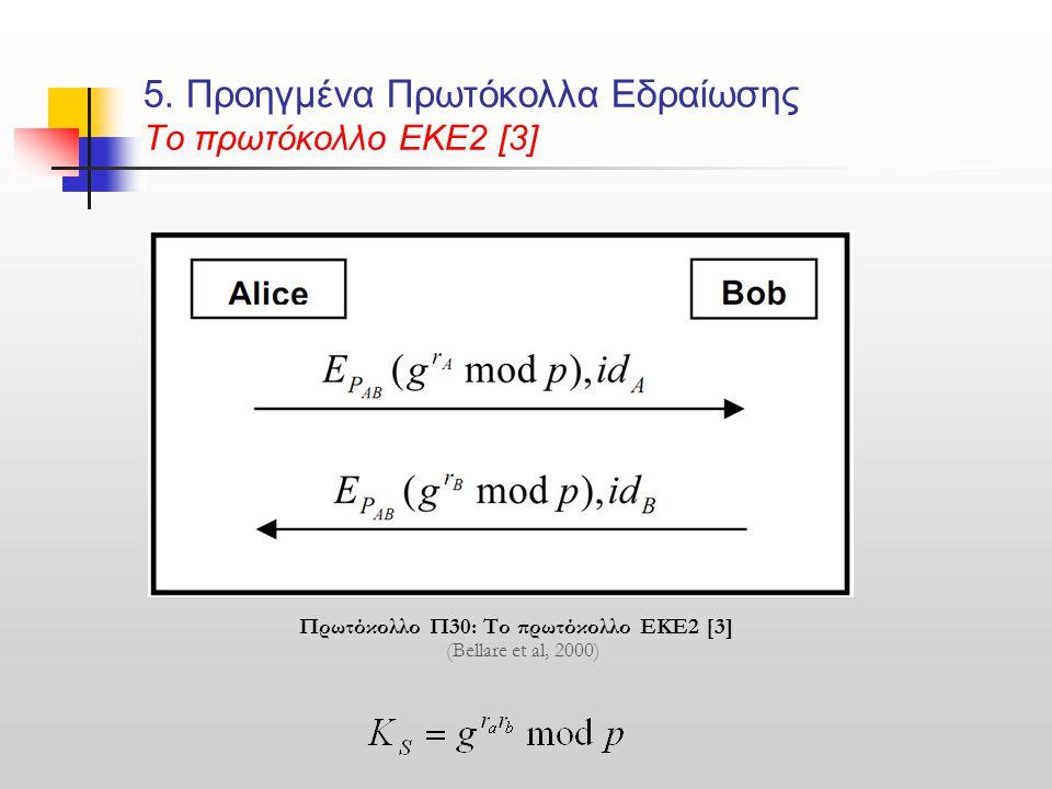 5. Προηγμένα Πρωτόκολλα Εδραίωσης Το πρωτόκολλο ΕΚΕ2 [3]
